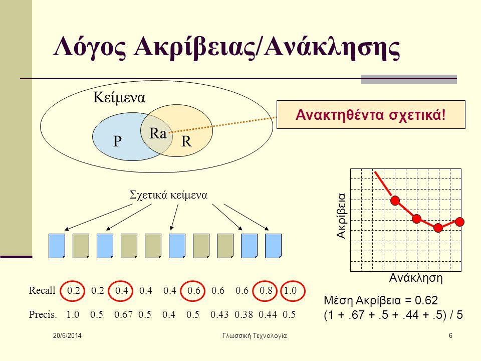 20/6/2014 Γλωσσική Τεχνολογία6 Λόγος Ακρίβειας/Ανάκλησης Κείμενα RP Ra Ανακτηθέντα σχετικά.