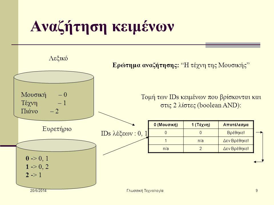 20/6/2014 Γλωσσική Τεχνολογία9 Αναζήτηση κειμένων Λεξικό Μουσική – 0 Τέχνη – 1 Πιάνο – 2 Ευρετήριο 0 -> 0, 1 1 -> 0, 2 2 -> 1 Ερώτημα αναζήτησης: Η τέχνη της Μουσικής IDs λέξεων : 0, 1 Τομή των IDs κειμένων που βρίσκονται και στις 2 λίστες (boolean AND): 0 (Μουσική)1 (Τέχνη)Αποτέλεσμα 00Βρέθηκε.