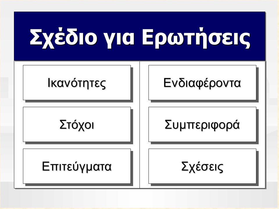 Σχέδιο για Ερωτήσεις ΙκανότητεςΙκανότητεςΣτόχοιΣτόχοι ΕπιτεύγματαΕπιτεύγματαΕνδιαφέρονταΕνδιαφέρονταΣυμπεριφοράΣυμπεριφορά ΣχέσειςΣχέσεις