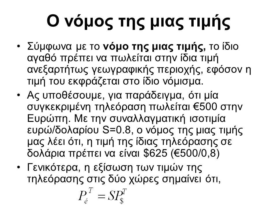 Η πραγματική συναλλαγματική ισοτιμία 2 •Η συναλλαγματική ισοτιμία,S, όπως έχουμε δει, αποτελεί τη σχετική τιμή μεταξύ δύο νομισμάτων, μεταξύ ευρώ και δολαρίου στην δική μας περίπτωση, και είναι η ονομαστική συναλλαγματική ισοτιμία.