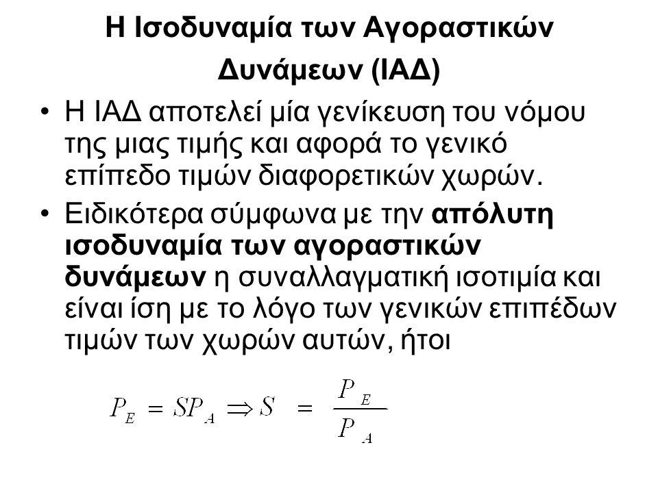 Η πραγματική συναλλαγματική ισοτιμία 4: Παράδειγμα •Ας υποθέσουμε ότι το αντιπροσωπευτικό καλάθι με ευρωπαϊκά προϊόντα κοστίζει 80 ευρώ (δηλαδή P E = €80) και το αντίστοιχο αμερικανικό κοστίζει 100 δολάρια (δηλαδή P A = $100), και ότι η ισοτιμία ευρώ/δολαρίου S=0,7€/$.