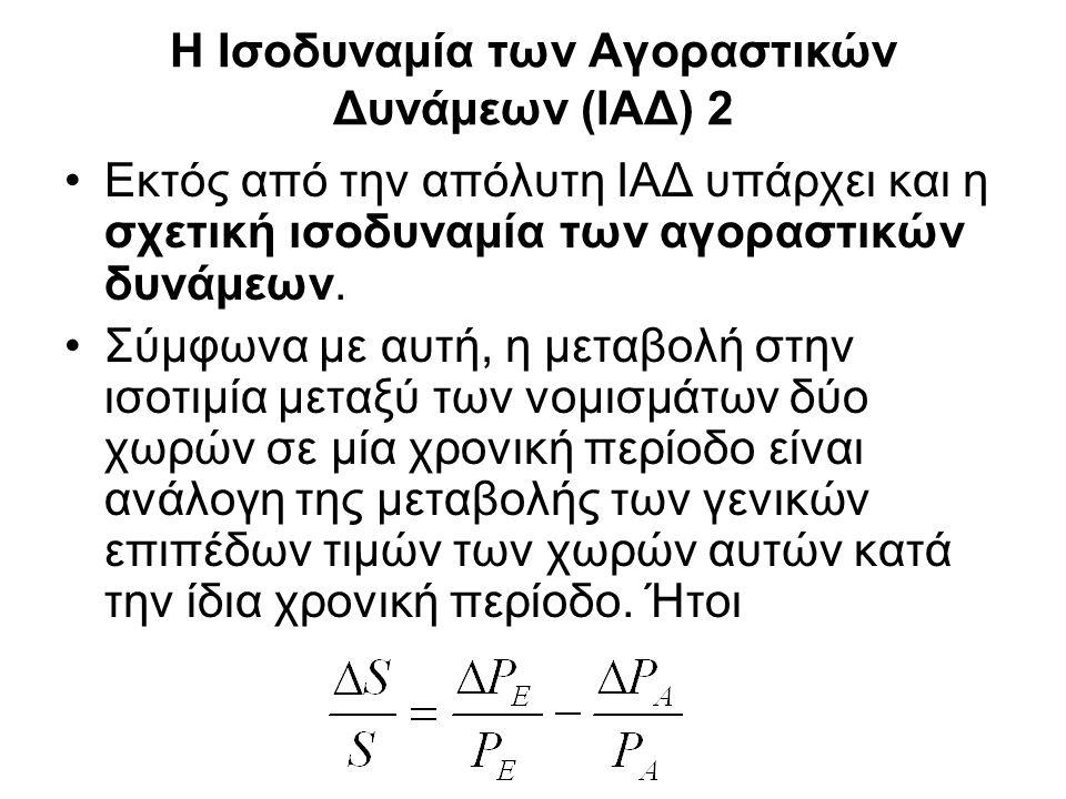 Η πραγματική συναλλαγματική ισοτιμία 5: Παράδειγμα •Αν υποθέσουμε μια ονομαστική υποτίμηση του ευρώ έναντι του δολαρίου σε S=0,8€/$, με τις τιμές των αντιπροσωπευτικών καλαθιών σταθερές, σε όρους των αντίστοιχων εγχωρίων νομισμάτων, αυτό οδηγεί σε πραγματική υποτίμηση του ευρώ που σημαίνει ότι η αγοραστική αξία του ευρώ για αμερικανικά αγαθά και υπηρεσίες μειώνεται.