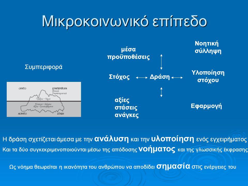 Μικροκοινωνικό επίπεδο Συμπεριφορά ΔράσηΣτόχος μέσα προϋποθέσεις Εφαρμογή αξίες στάσεις ανάγκες Νοητική σύλληψη Υλοποίηση στόχου Η δράση σχετίζεται άμ