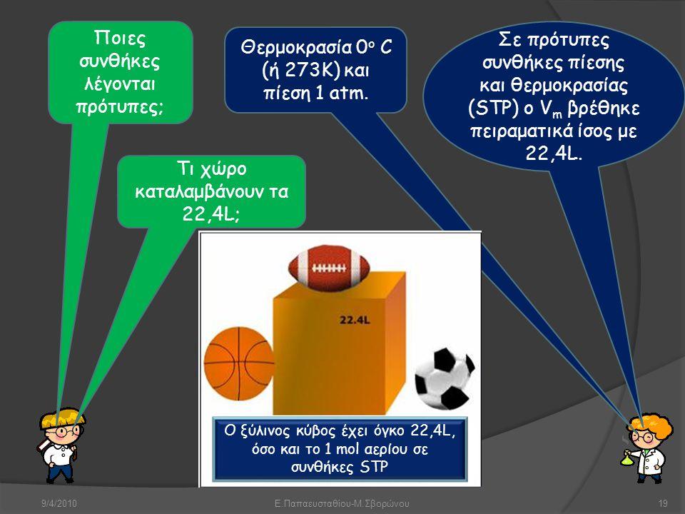 9/4/2010Ε.Παπαευσταθίου-Μ.Σβορώνου19 Σε πρότυπες συνθήκες πίεσης και θερμοκρασίας (STP) ο V m βρέθηκε πειραματικά ίσος με 22,4L. Ποιες συνθήκες λέγοντ