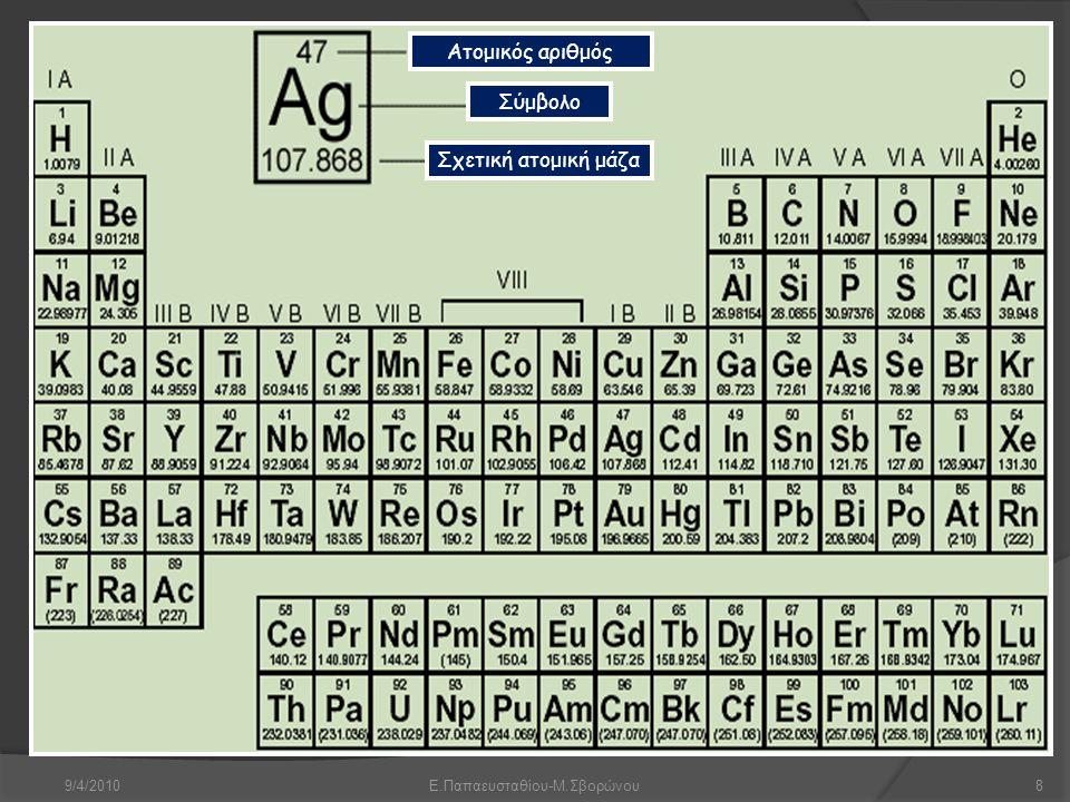 9/4/2010Ε.Παπαευσταθίου-Μ.Σβορώνου9 Σχετική μοριακή μάζα (Μ r ) ή μοριακό βάρος (ΜΒ) Το 1 amu αποτελεί μια καλή μονάδα μέτρησης της μάζας για όλα τα σωματίδια που έχουν μέγεθος ανάλογο με αυτό των ατόμων.