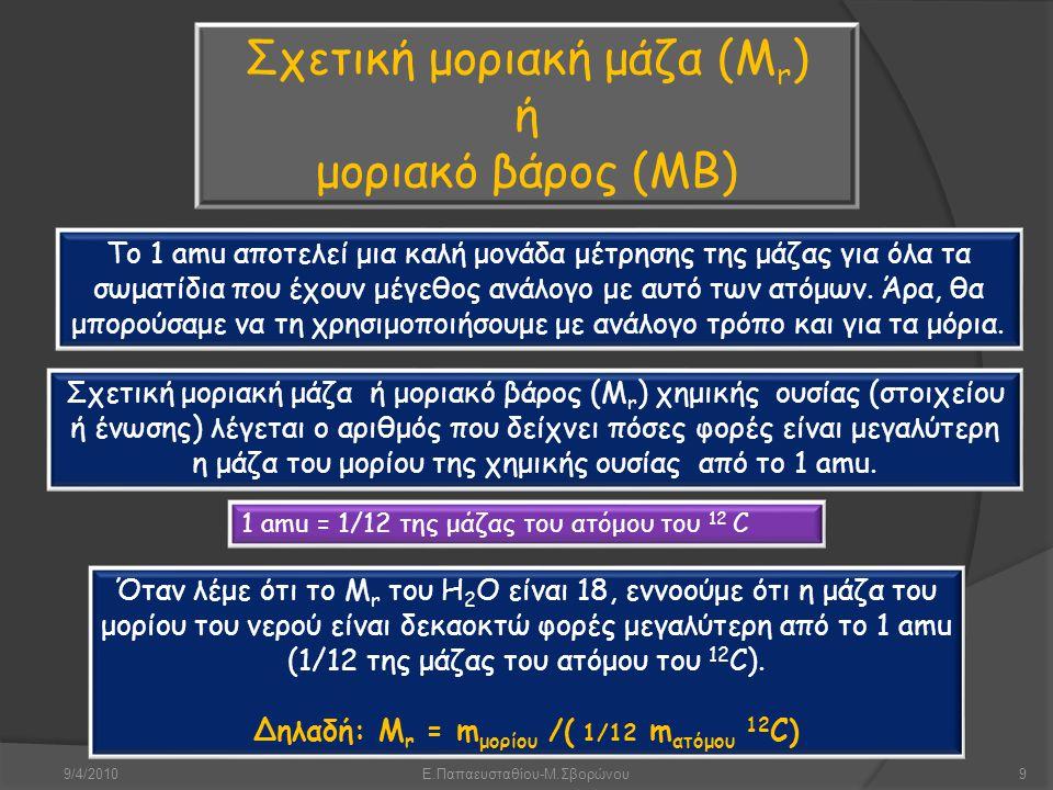 9/4/2010Ε.Παπαευσταθίου-Μ.Σβορώνου10 Η 2 SO 4 Και…πως θα βρούμε το Μ r του O 3 ή του Η 2 SO 4 ; Για να υπολογίσουμε το Μ r μιας χημικής ουσίας (στοιχείου ή ένωσης):  Γράφουμε το χημικό τύπο του στοιχείου ή της ένωσης,  Πολλαπλασιάζουμε το Α r του κάθε ατόμου που υπάρχει στην χημική ουσία με το αντίστοιχο δείκτη και  Προσθέτουμε τα γινόμενα.