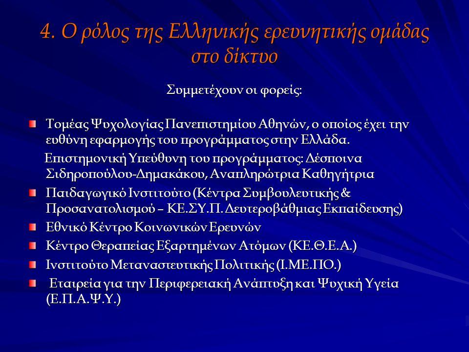 4. Ο ρόλος της Ελληνικής ερευνητικής ομάδας στο δίκτυο Συμμετέχουν οι φορείς: Τομέας Ψυχολογίας Πανεπιστημίου Αθηνών, ο οποίος έχει την ευθύνη εφαρμογ