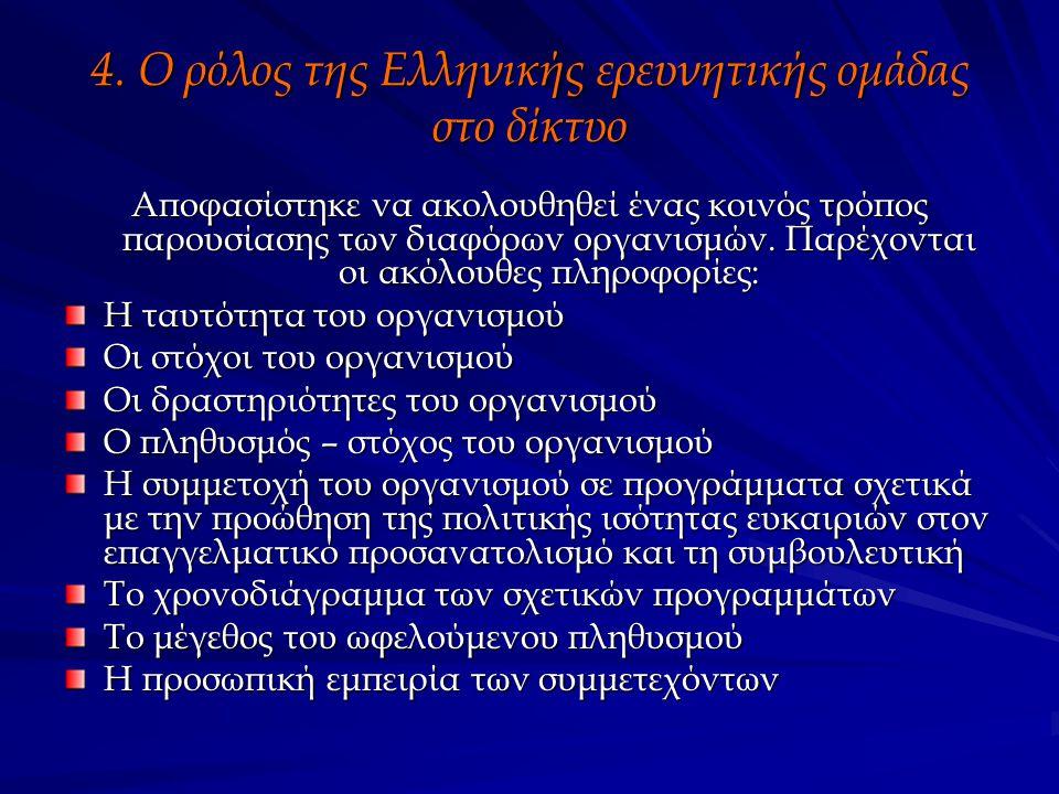 4. Ο ρόλος της Ελληνικής ερευνητικής ομάδας στο δίκτυο Αποφασίστηκε να ακολουθηθεί ένας κοινός τρόπος παρουσίασης των διαφόρων οργανισμών. Παρέχονται