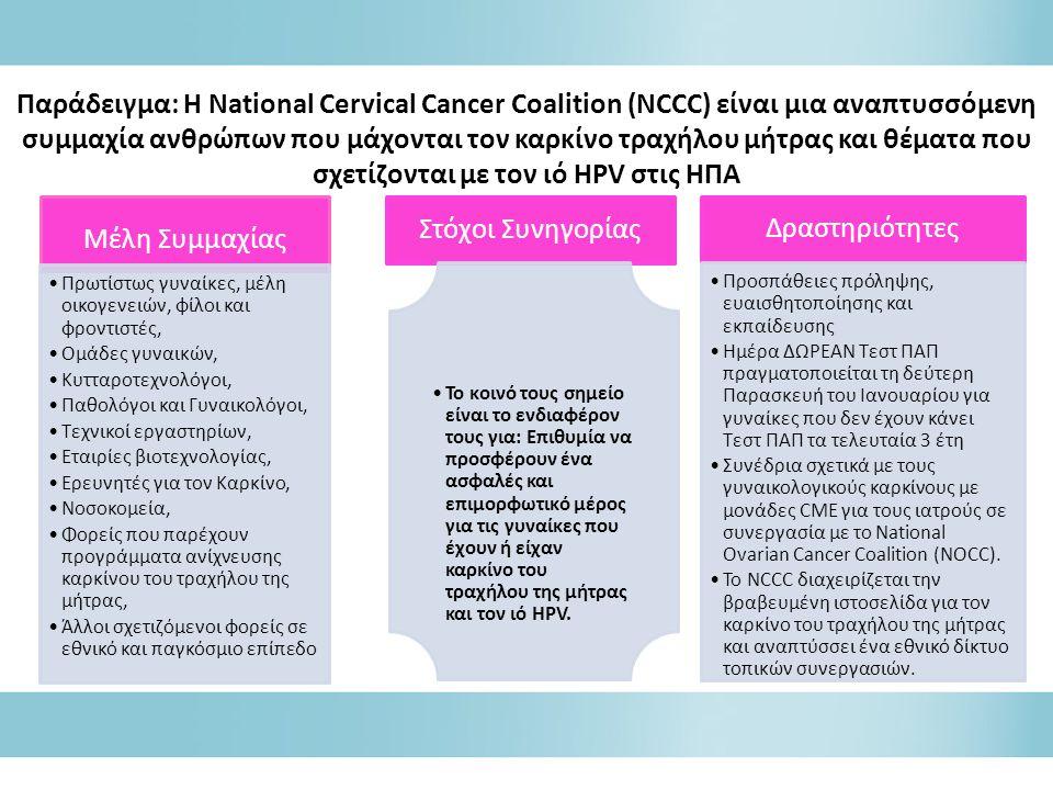 Παράδειγμα: Η National Cervical Cancer Coalition (NCCC) είναι μια αναπτυσσόμενη συμμαχία ανθρώπων που μάχονται τον καρκίνο τραχήλου μήτρας και θέματα