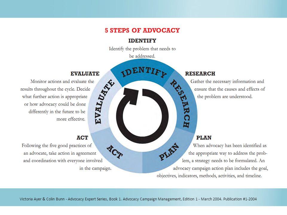 Πηγές • The Alliance for Cervical Cancer Prevention (ACCP) www.alliance-cxca.orgwww.alliance-cxca.org • Center for Lobbying in the Public Interest (2007), Know The Legislative Process & Players.