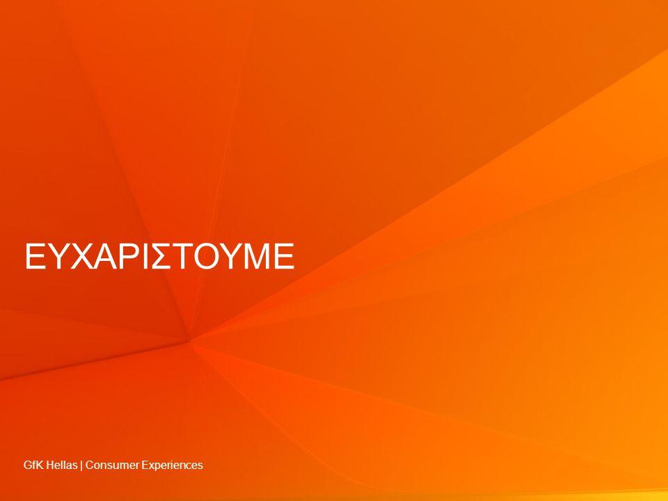 © GfK 2013 | Η Επιχειρηματικότητα στην Ευρώπη – 2013 | Αθήνα, 4 Φεβρουαρίου 2014 14 ΕΥΧΑΡΙΣΤΟΥΜΕ GfK Hellas | Consumer Experiences