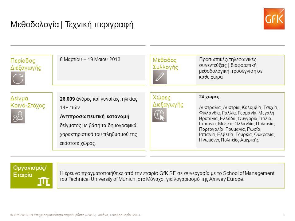 © GfK 2013 | Η Επιχειρηματικότητα στην Ευρώπη – 2013 | Αθήνα, 4 Φεβρουαρίου 2014 3 Μεθοδολογία | Τεχνική περιγραφή Προσωπικές/ τηλεφωνικές συνεντεύξεις | διαφορετική μεθοδολογική προσέγγιση σε κάθε χώρα Περίοδος Διεξαγωγής 8 Μαρτίου – 19 Μαϊου 2013 Μέθοδος Συλλογής 24 χώρες Αυστραλία, Αυστρία, Κολομβία, Τσεχία, Φινλανδία, Γαλλία, Γερμανία, Μεγάλη Βρετανία, Ελλάδα, Ουγγαρία, Ιταλία, Ιαπωνία, Μεξικό, Ολλανδία, Πολωνία, Πορτογαλία, Ρουμανία, Ρωσία, Ισπανία, Ελβετία, Τουρκία, Ουκρανία, Ηνωμένες Πολιτείες Αμερικής Δείγμα Κοινό-Στόχος 26,009 άνδρες και γυναίκες, ηλικίας 14+ ετών.