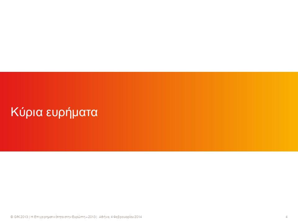 © GfK 2013 | Η Επιχειρηματικότητα στην Ευρώπη – 2013 | Αθήνα, 4 Φεβρουαρίου 2014 4 Κύρια ευρήματα