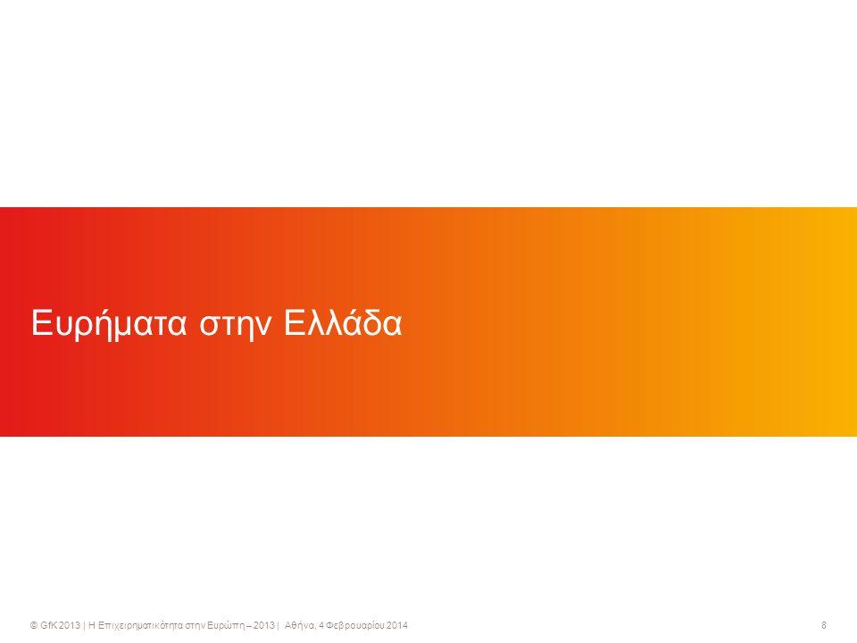 © GfK 2013 | Η Επιχειρηματικότητα στην Ευρώπη – 2013 | Αθήνα, 4 Φεβρουαρίου 2014 8 Ευρήματα στην Ελλάδα