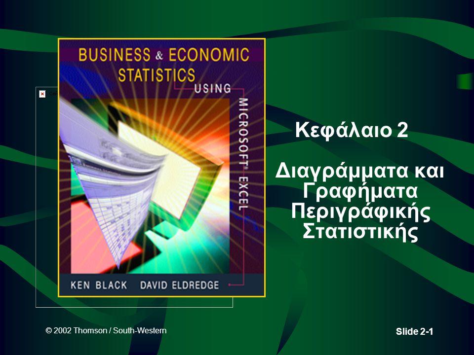 © 2002 Thomson / South-Western Slide 2-1 Κεφάλαιο 2 Διαγράμματα και Γραφήματα Περιγράφικής Στατιστικής