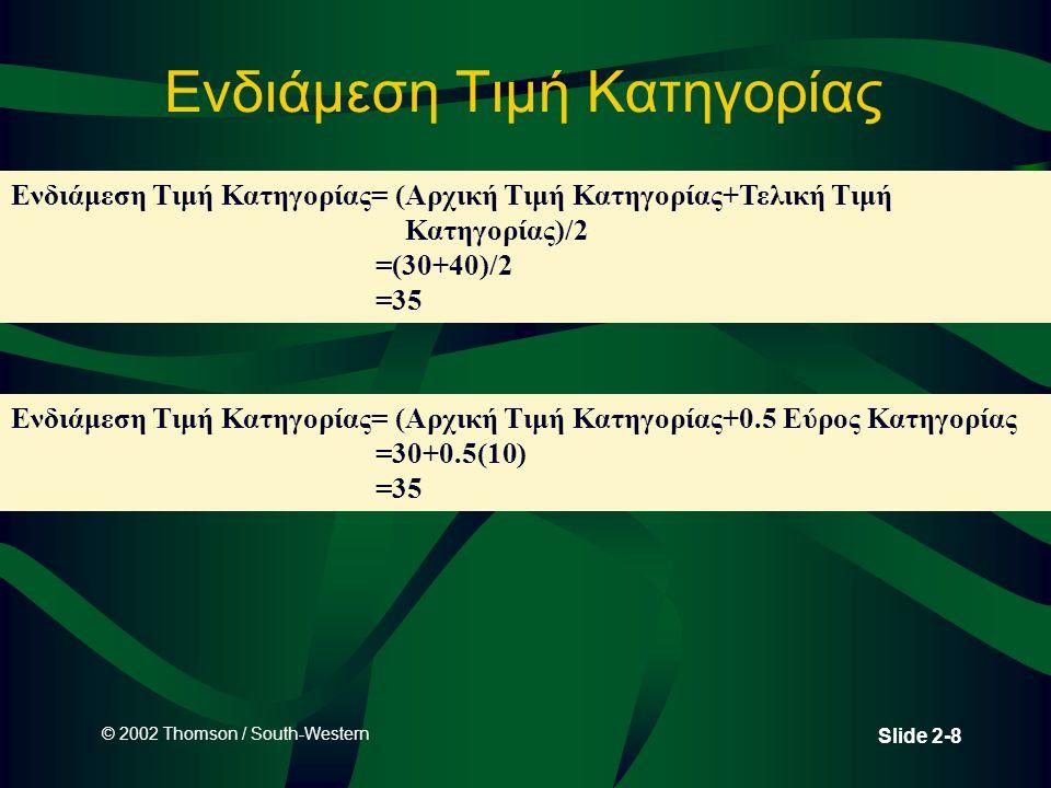 © 2002 Thomson / South-Western Slide 2-9 Σχετική Συχνότητα Σχετική Σχετική ΚατηγορίαΣυχνότηταΣυχνότητα ΚατηγορίαΣυχνότηταΣυχνότητα 20-κάτω των 306.12 30-κάτω των 4018.36 40-κάτω των 5011.22 50-κάτω των 6011.22 60-κάτω των 703.06 70-κάτω των 80 1.02 Σύνολο501.00 Σύνολο501.00