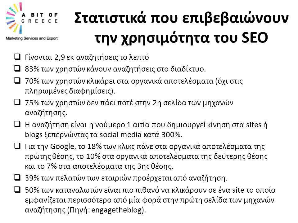 Στατιστικά που επιβεβαιώνουν την χρησιμότητα του SEO  Γίνονται 2,9 εκ αναζητήσεις το λεπτό  83% των χρηστών κάνουν αναζητήσεις στο διαδίκτυο.  70%