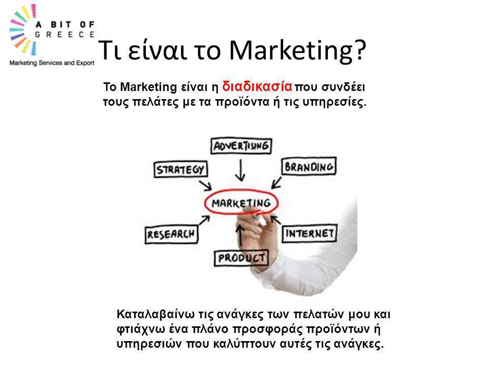Τι είναι το Marketing? Το Marketing είναι η διαδικασία που συνδέει τους πελάτες με τα προϊόντα ή τις υπηρεσίες. Καταλαβαίνω τις ανάγκες των πελατών μο