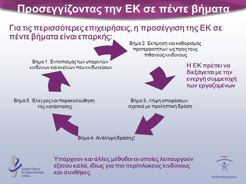 Προσεγγίζοντας την ΕΚ σε πέντε βήματα Υπάρχουν και άλλες μέθοδοι οι οποίες λειτουργούν εξίσου καλά, ιδίως για πιο περίπλοκους κινδύνους και συνθήκες.