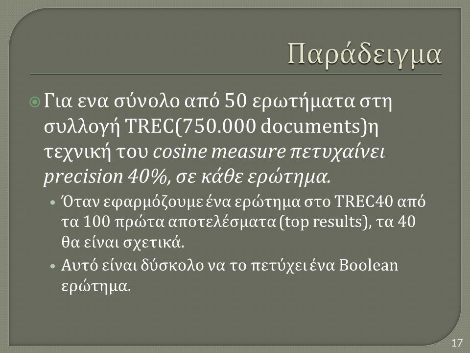  Για ενα σύνολο από 50 ερωτήματα στη συλλογή TREC(750.000 documents) η τεχνική του cosine measure πετυχαίνει precision 40%, σε κάθε ερώτημα. • Όταν ε