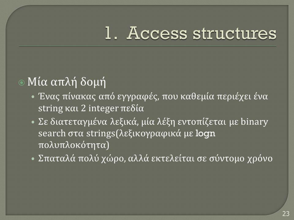  Μία απλή δομή • Ένας πίνακας από εγγραφές, που καθεμία περιέχει ένα string και 2 integer πεδία • Σε διατεταγμένα λεξικά, μία λέξη εντοπίζεται με bin