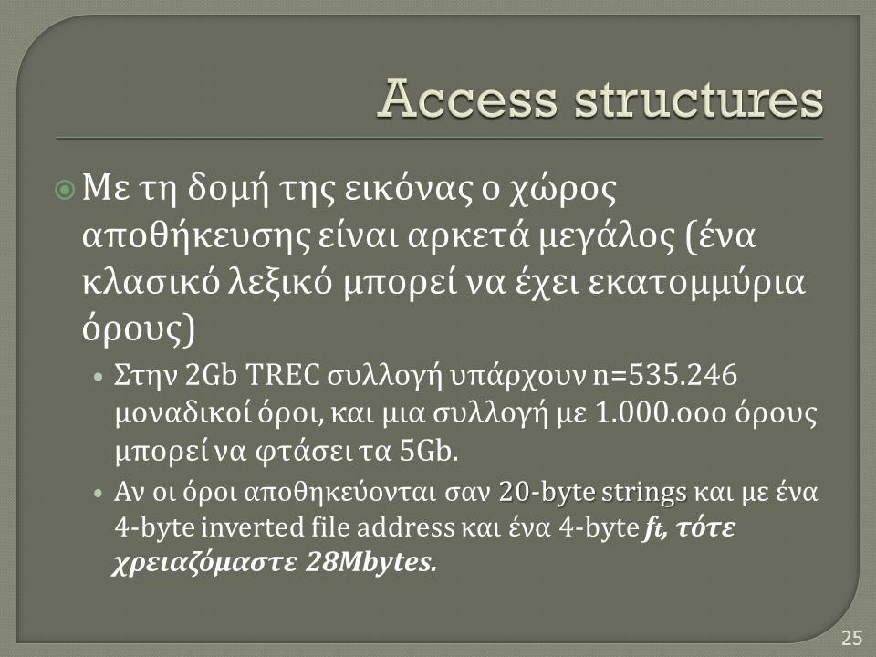  Με τη δομή της εικόνας ο χώρος αποθήκευσης είναι αρκετά μεγάλος ( ένα κλασικό λεξικό μπορεί να έχει εκατομμύρια όρους ) • Στην 2Gb TREC συλλογή υπάρ