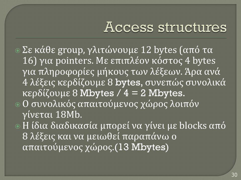  Σε κάθε group, γλιτώνουμε 12 bytes ( από τα 16) για pointers. Με επιπλέον κόστος 4 bytes για πληροφορίες μήκους των λέξεων. Άρα ανά 4 λέξεις κερδίζο