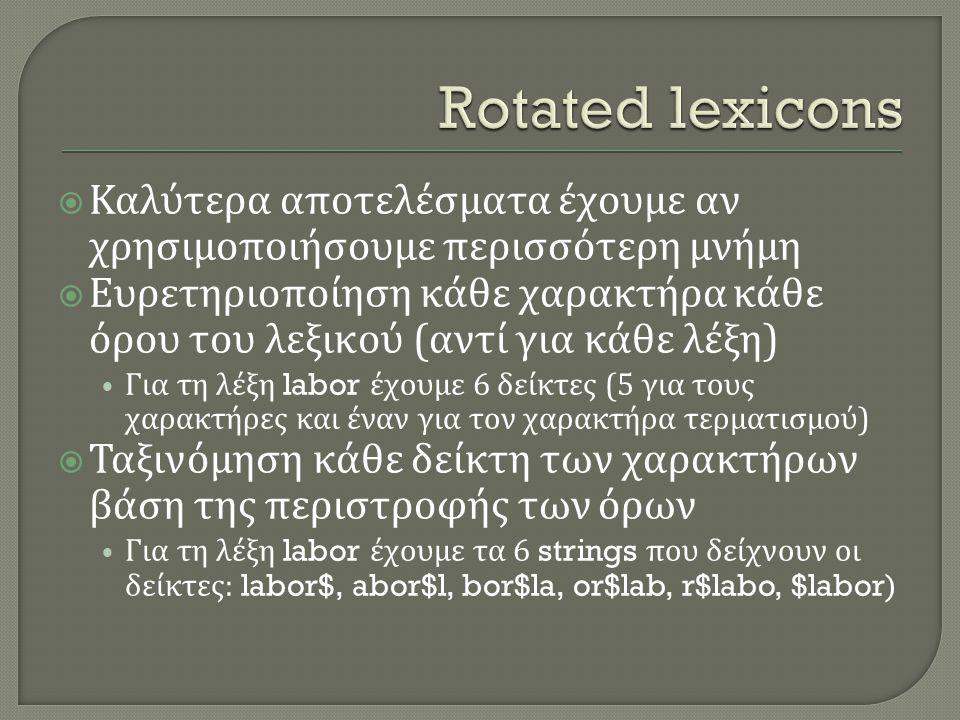  Καλύτερα αποτελέσματα έχουμε αν χρησιμοποιήσουμε περισσότερη μνήμη  Ευρετηριοποίηση κάθε χαρακτήρα κάθε όρου του λεξικού ( αντί για κάθε λέξη ) • Για τη λέξη labor έχουμε 6 δείκτες (5 για τους χαρακτήρες και έναν για τον χαρακτήρα τερματισμού )  Ταξινόμηση κάθε δείκτη των χαρακτήρων βάση της περιστροφής των όρων • Για τη λέξη labor έχουμε τα 6 strings που δείχνουν οι δείκτες : labor$, abor$l, bor$la, or$lab, r$labo, $labor)