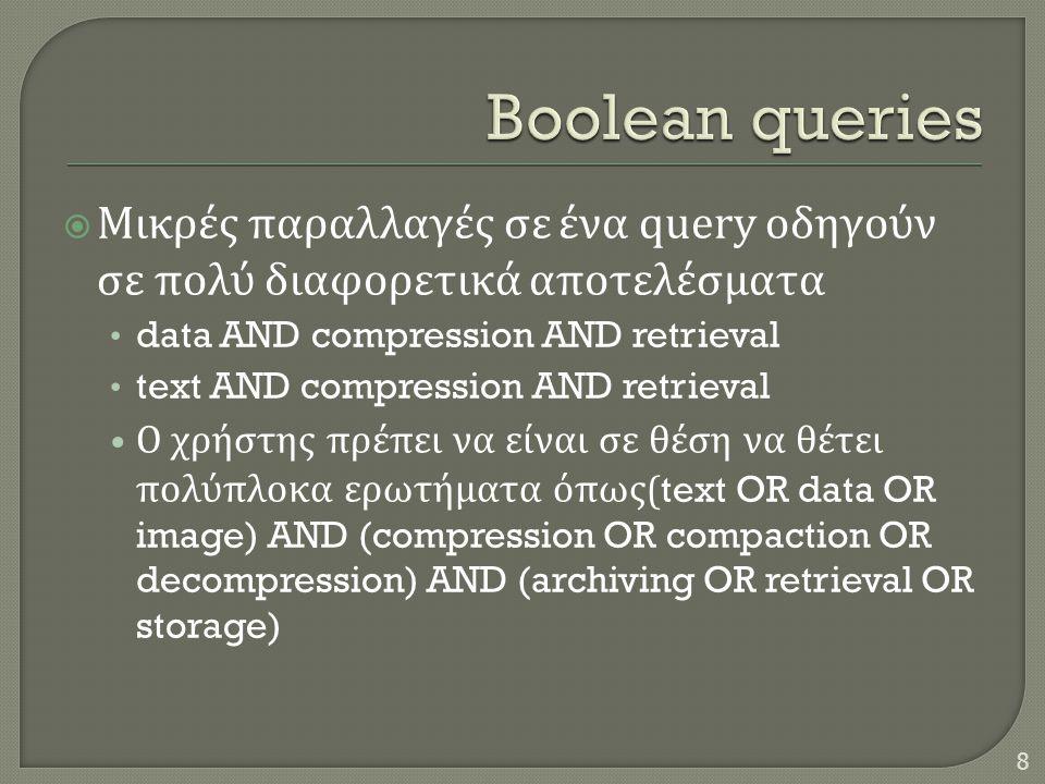  Μικρές παραλλαγές σε ένα query οδηγούν σε πολύ διαφορετικά αποτελέσματα • data AND compression AND retrieval • text AND compression AND retrieval •