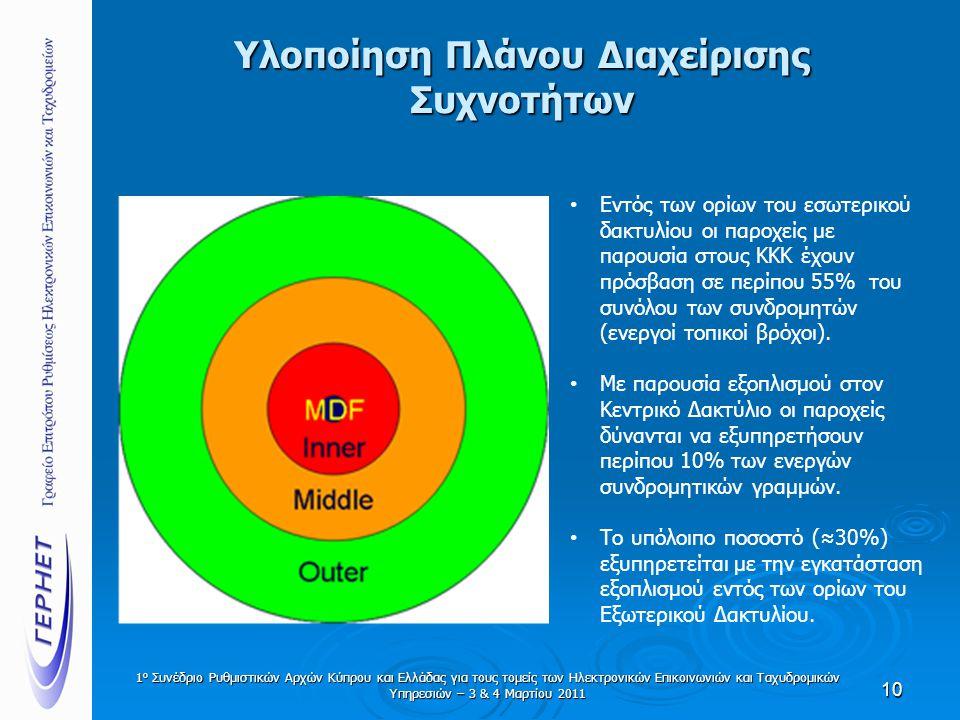 10 • Εντός των ορίων του εσωτερικού δακτυλίου οι παροχείς με παρουσία στους ΚΚΚ έχουν πρόσβαση σε περίπου 55% του συνόλου των συνδρομητών (ενεργοί τοπ