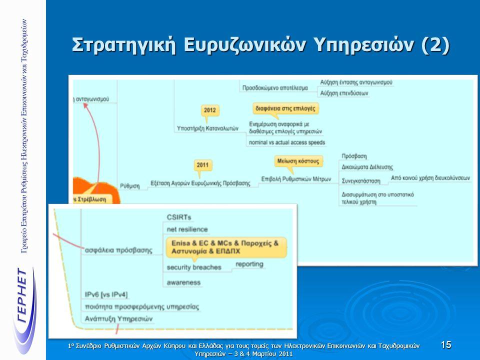 Στρατηγική Ευρυζωνικών Υπηρεσιών (2) 15 1 ο Συνέδριο Ρυθμιστικών Αρχών Κύπρου και Ελλάδας για τους τομείς των Ηλεκτρονικών Επικοινωνιών και Ταχυδρομικών Υπηρεσιών – 3 & 4 Μαρτίου 2011