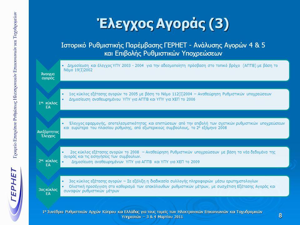 Τάσεις στην Αγορά Ευρυζωνικών Single play Double play Triple play Quad play 9 1 ο Συνέδριο Ρυθμιστικών Αρχών Κύπρου και Ελλάδας για τους τομείς των Ηλεκτρονικών Επικοινωνιών και Ταχυδρομικών Υπηρεσιών – 3 & 4 Μαρτίου 2011 MVNO • Ανεξάρτητος έλεγχος εξωτερικών συμβούλων (Audit) • Επιβεβαίωση / οριστικοποίηση ρυθμιστικών μέτρων Υλοποίηση Πλάνου Διαχείρισης Συχνοτήτων