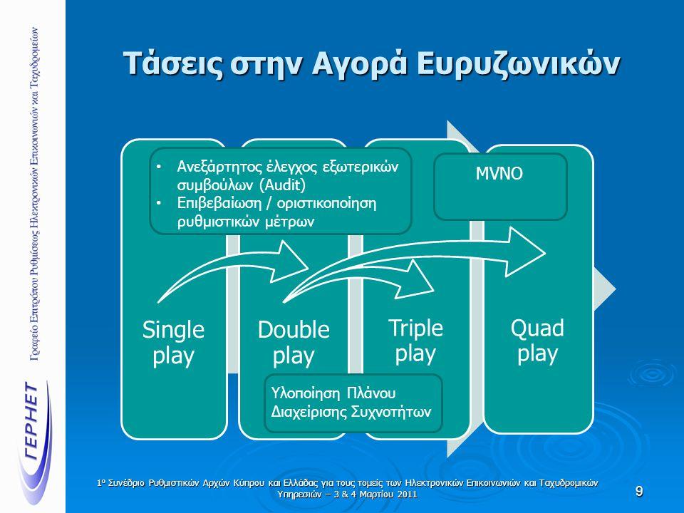 Τάσεις στην Αγορά Ευρυζωνικών Single play Double play Triple play Quad play 9 1 ο Συνέδριο Ρυθμιστικών Αρχών Κύπρου και Ελλάδας για τους τομείς των Ηλ