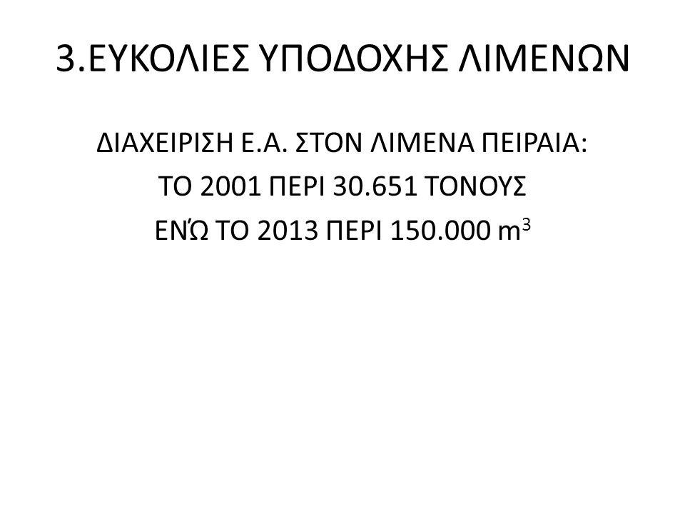 3.ΕΥΚΟΛΙΕΣ ΥΠΟΔΟΧΗΣ ΛΙΜΕΝΩΝ ΔΙΑΧΕΙΡΙΣΗ Ε.Α. ΣΤΟΝ ΛΙΜΕΝΑ ΠΕΙΡΑΙΑ: ΤΟ 2001 ΠΕΡΙ 30.651 ΤΟΝΟΥΣ ΕΝΏ ΤΟ 2013 ΠΕΡΙ 150.000 m 3