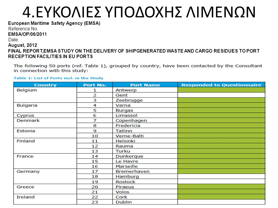 Απαιτήσεις της MARPOL σχετικά με τις Ευκολίες Υποδοχής Αποβλήτων European Maritime Safety Agency (EMSA) Reference No.