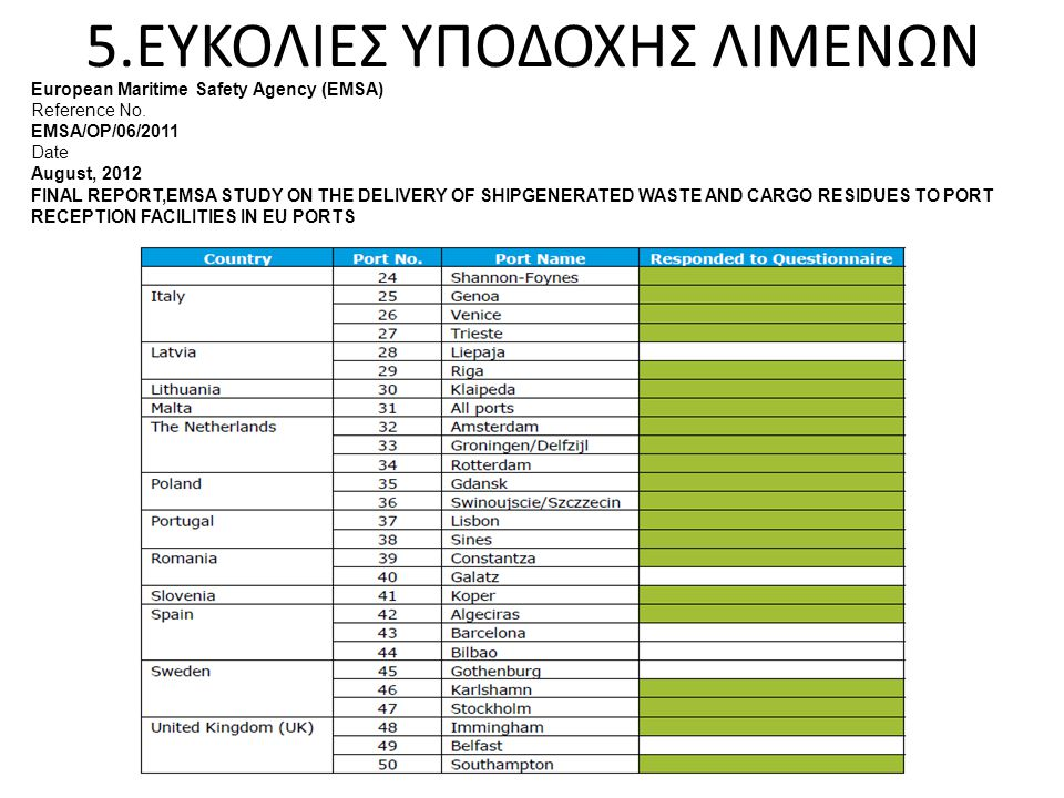 Απαιτήσεις της MARPOL σχετικά με τις Ευκολίες Υποδοχής Αποβλήτων European Maritime Safety Agency (EMSA) Reference No. EMSA/OP/06/2011 Date August, 201