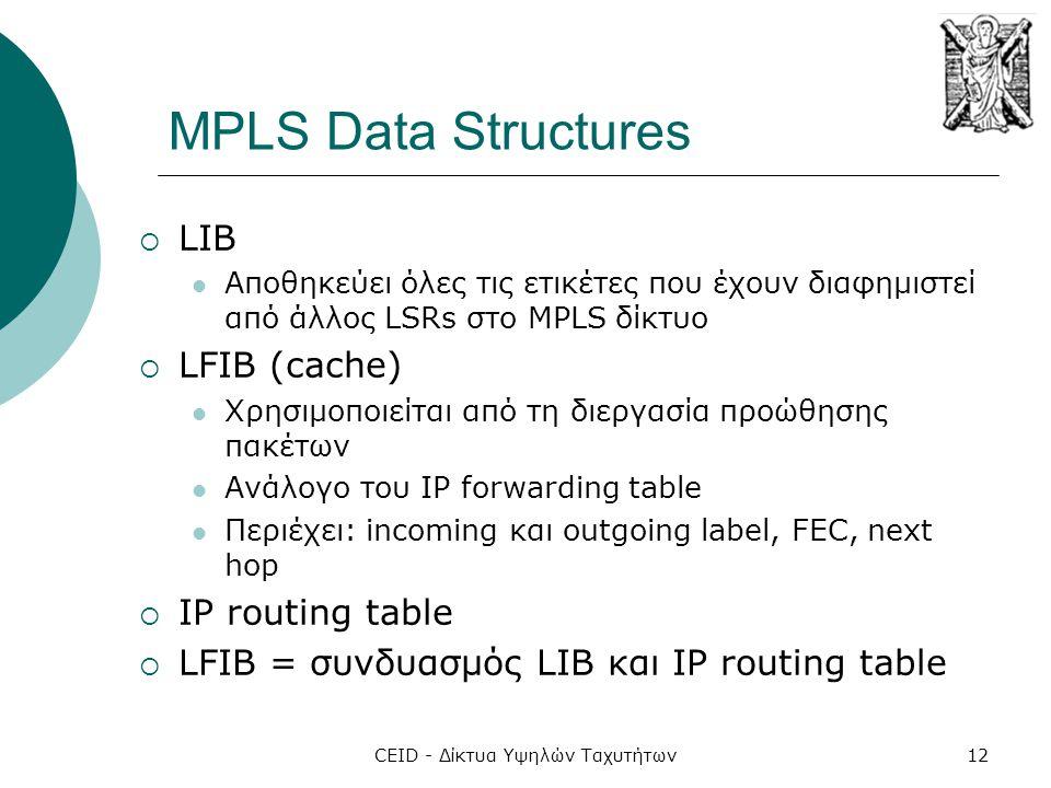 CEID - Δίκτυα Υψηλών Ταχυτήτων12 MPLS Data Structures  LIB  Αποθηκεύει όλες τις ετικέτες που έχουν διαφημιστεί από άλλος LSRs στο MPLS δίκτυο  LFIB