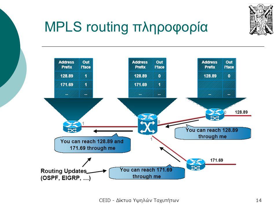 CEID - Δίκτυα Υψηλών Ταχυτήτων14 MPLS routing πληροφορία