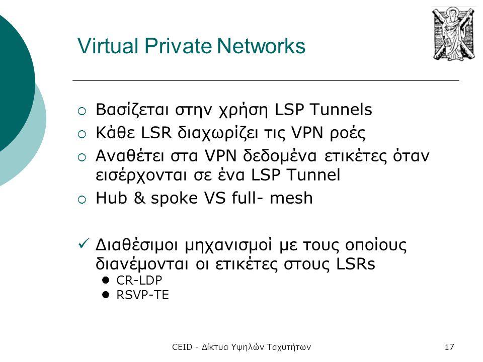 CEID - Δίκτυα Υψηλών Ταχυτήτων17 Virtual Private Networks  Βασίζεται στην χρήση LSP Tunnels  Κάθε LSR διαχωρίζει τις VPN ροές  Αναθέτει στα VPN δεδ