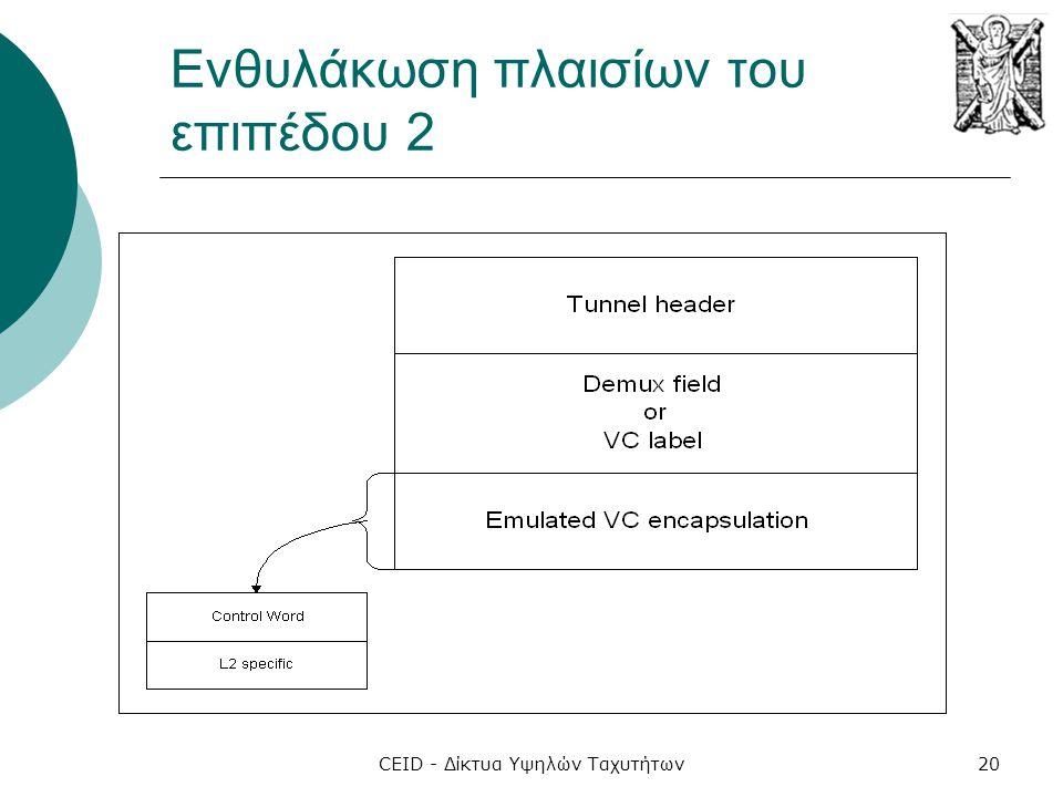 CEID - Δίκτυα Υψηλών Ταχυτήτων20 Ενθυλάκωση πλαισίων του επιπέδου 2