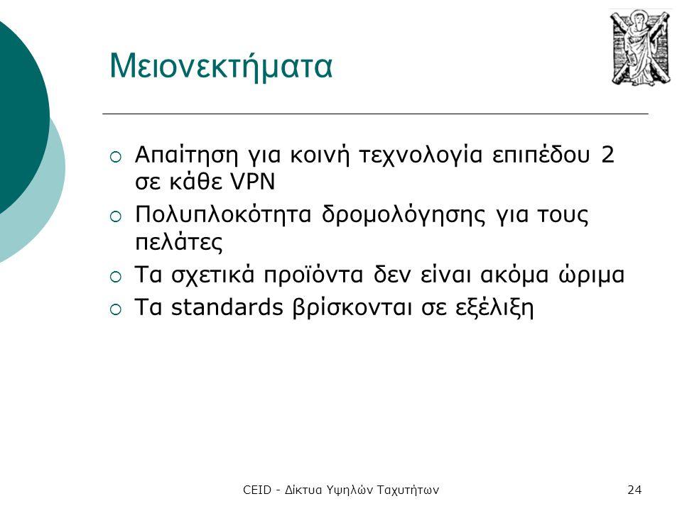 CEID - Δίκτυα Υψηλών Ταχυτήτων24 Μειονεκτήματα  Απαίτηση για κοινή τεχνολογία επιπέδου 2 σε κάθε VPN  Πολυπλοκότητα δρομολόγησης για τους πελάτες 
