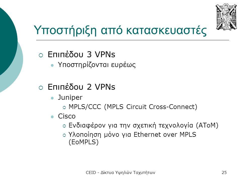 CEID - Δίκτυα Υψηλών Ταχυτήτων25 Υποστήριξη από κατασκευαστές  Επιπέδου 3 VPNs  Υποστηρίζονται ευρέως  Επιπέδου 2 VPNs  Juniper  MPLS/CCC (MPLS C