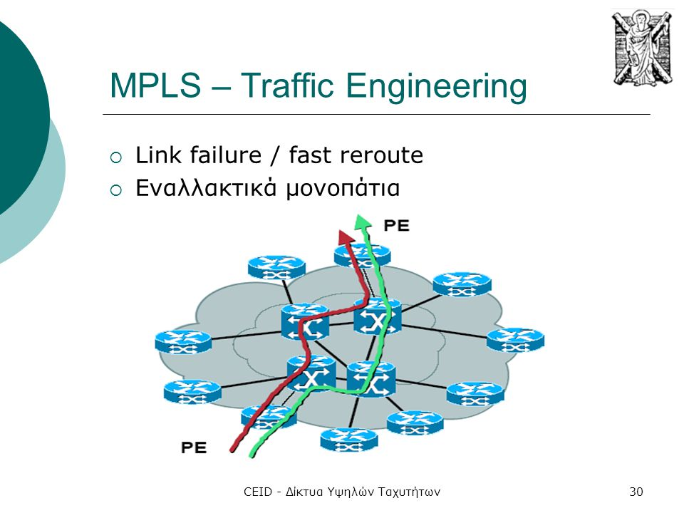 CEID - Δίκτυα Υψηλών Ταχυτήτων30 MPLS – Traffic Engineering  Link failure / fast reroute  Εναλλακτικά μονοπάτια
