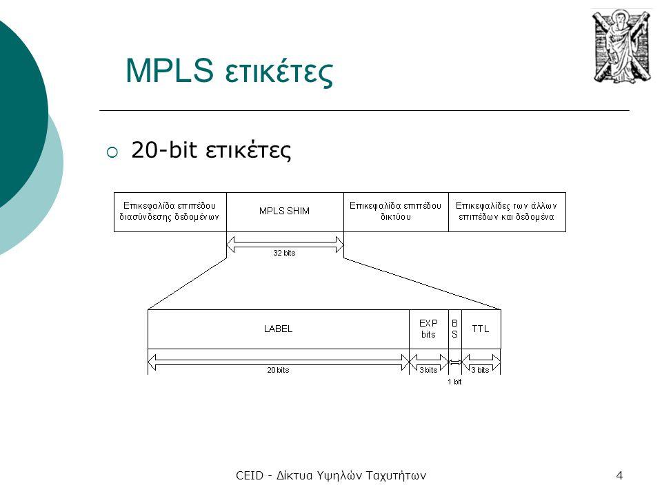 CEID - Δίκτυα Υψηλών Ταχυτήτων4 MPLS ετικέτες  20-bit ετικέτες