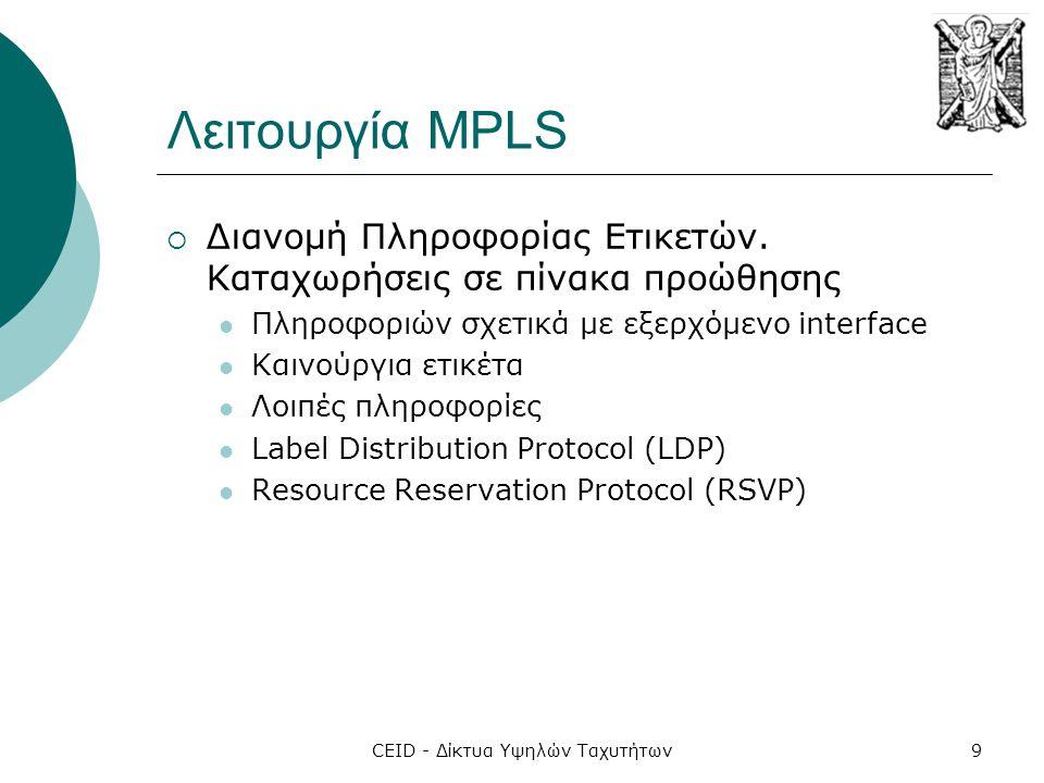 CEID - Δίκτυα Υψηλών Ταχυτήτων9 Λειτουργία MPLS  Διανομή Πληροφορίας Ετικετών. Καταχωρήσεις σε πίνακα προώθησης  Πληροφοριών σχετικά με εξερχόμενο i