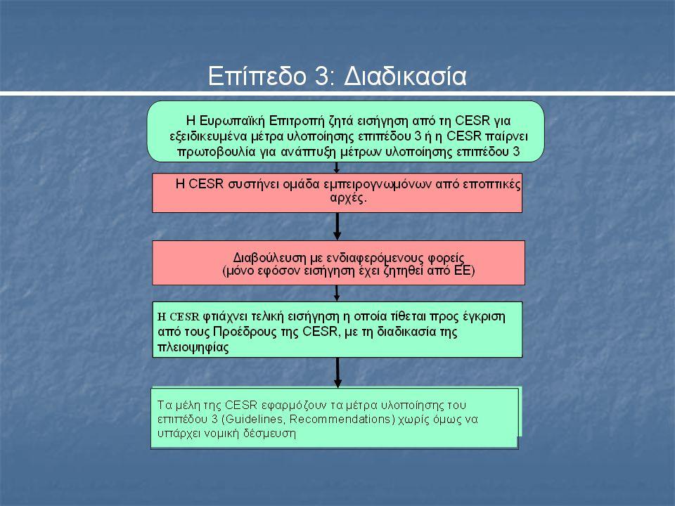 Ενδεικτικά Μέτρα Επιπέδου 3 της MIFID προς επεξεργασία από τη CESR  Εξειδίκευση θεμάτων σχετικά με τη γνωστοποίηση συναλλαγών Ορισμός, μέσα γνωστοποίησης, πρωτόκολλα ΙΤ  Εξειδίκευση θεμάτων σχετικά με την ενοποίηση δημοσιευμένης συναλλακτικής πληροφόρησης  Εξειδίκευση θεμάτων σχετικά με το Ευρωπαϊκό διαβατήριο
