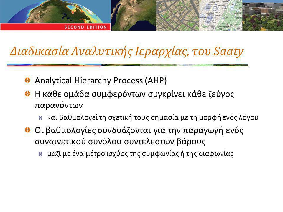 Διαδικασία Αναλυτικής Ιεραρχίας, του Saaty Analytical Hierarchy Process (AHP) Η κάθε ομάδα συμφερόντων συγκρίνει κάθε ζεύγος παραγόντων και βαθμολογεί τη σχετική τους σημασία με τη μορφή ενός λόγου Οι βαθμολογίες συνδυάζονται για την παραγωγή ενός συναινετικού συνόλου συντελεστών βάρους μαζί με ένα μέτρο ισχύος της συμφωνίας ή της διαφωνίας