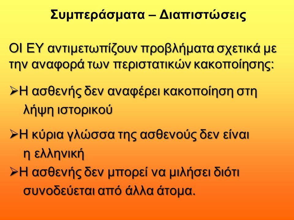 Συμπεράσματα – Διαπιστώσεις ΟΙ ΕΥ αντιμετωπίζουν προβλήματα σχετικά με την αναφορά των περιστατικών κακοποίησης:  Η ασθενής δεν αναφέρει κακοποίηση στη λήψη ιστορικού λήψη ιστορικού  Η κύρια γλώσσα της ασθενούς δεν είναι η ελληνική η ελληνική  Η ασθενής δεν μπορεί να μιλήσει διότι συνοδεύεται από άλλα άτομα.