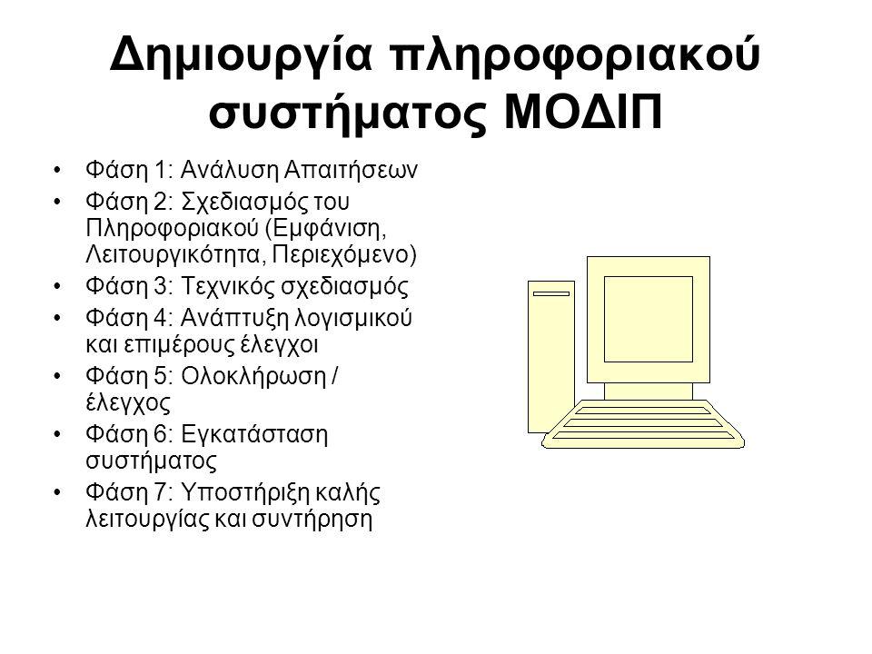Δημιουργία πληροφοριακού συστήματος ΜΟΔΙΠ •Φάση 1: Ανάλυση Απαιτήσεων •Φάση 2: Σχεδιασμός του Πληροφοριακού (Εμφάνιση, Λειτουργικότητα, Περιεχόμενο) •Φάση 3: Τεχνικός σχεδιασμός •Φάση 4: Ανάπτυξη λογισμικού και επιμέρους έλεγχοι •Φάση 5: Ολοκλήρωση / έλεγχος •Φάση 6: Εγκατάσταση συστήματος •Φάση 7: Υποστήριξη καλής λειτουργίας και συντήρηση