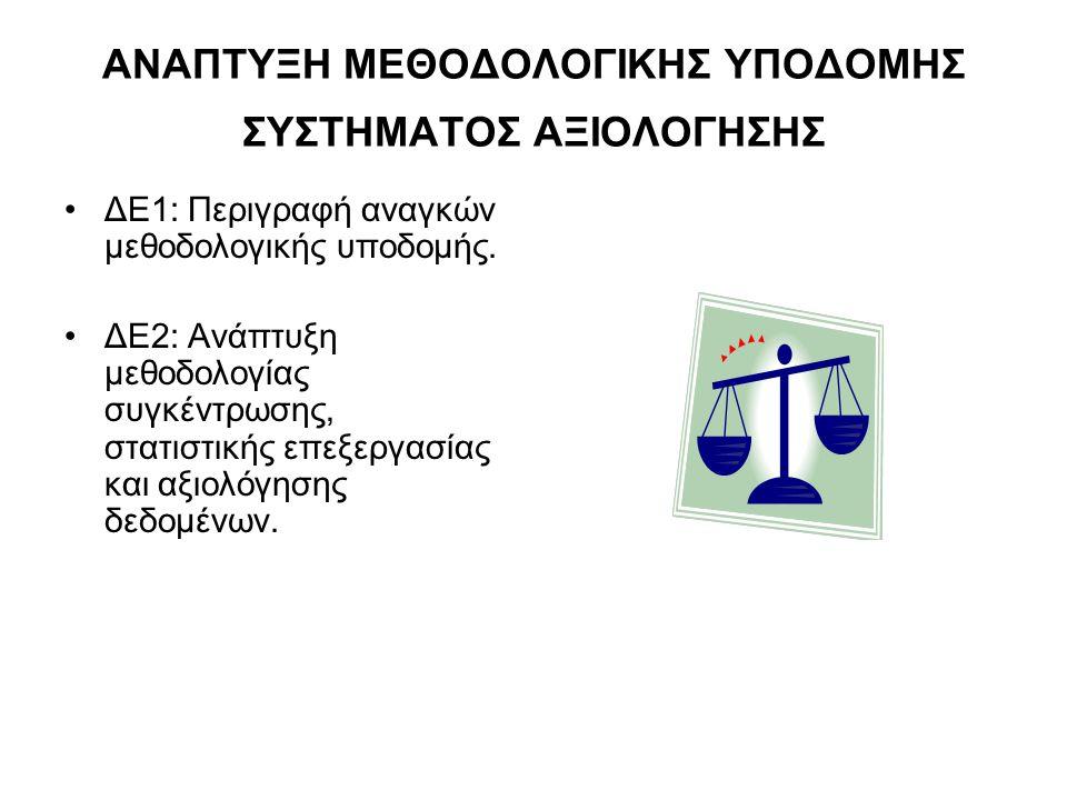 ΑΝΑΠΤΥΞΗ ΜΕΘΟΔΟΛΟΓΙΚΗΣ ΥΠΟΔΟΜΗΣ ΣΥΣΤΗΜΑΤΟΣ ΑΞΙΟΛΟΓΗΣΗΣ •ΔΕ1: Περιγραφή αναγκών μεθοδολογικής υποδομής.